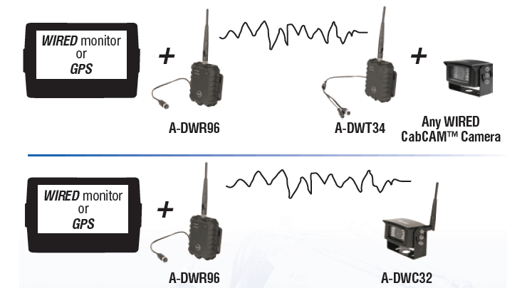 diagram cabcam™ systems digital wireless transmitter receiver Ten Tec R4030 Transceiver at edmiracle.co